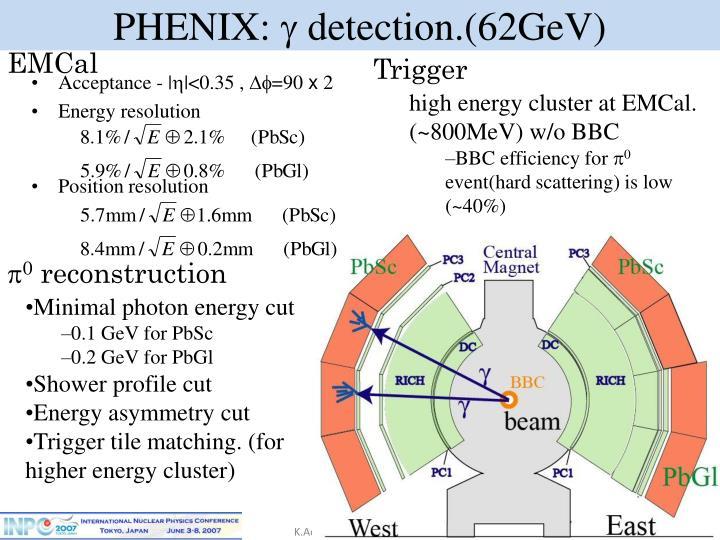 PHENIX: