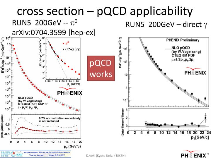 cross section – pQCD applicability
