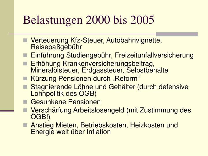 Belastungen 2000 bis 2005