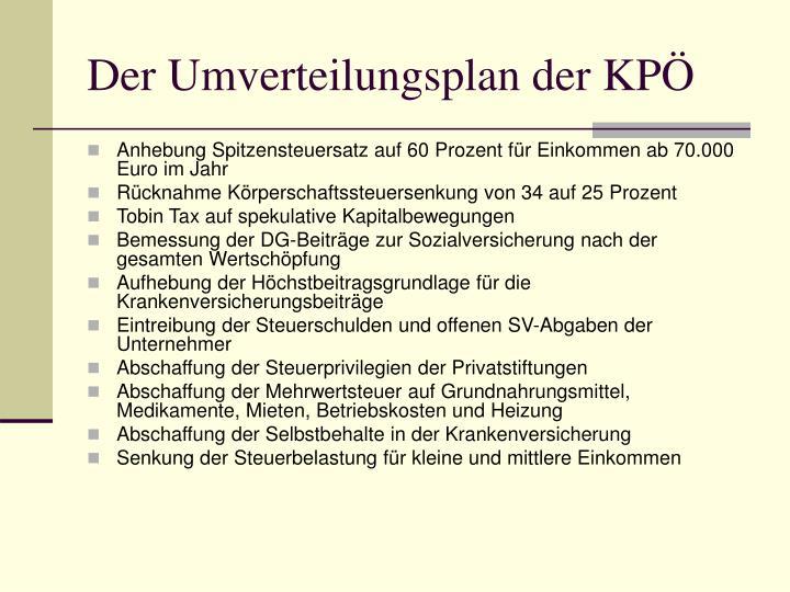 Der Umverteilungsplan der KPÖ