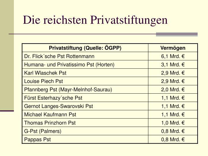 Die reichsten Privatstiftungen