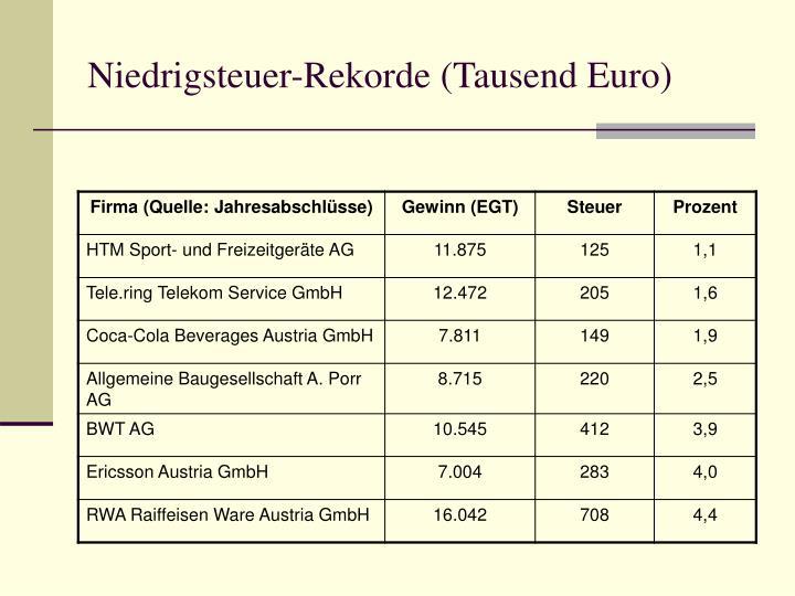 Niedrigsteuer-Rekorde (Tausend Euro)