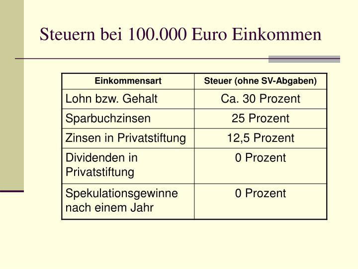 Steuern bei 100.000 Euro Einkommen