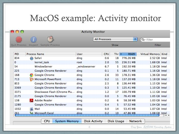 MacOS example: Activity monitor
