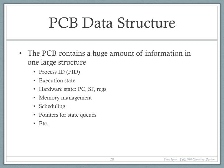 PCB Data Structure
