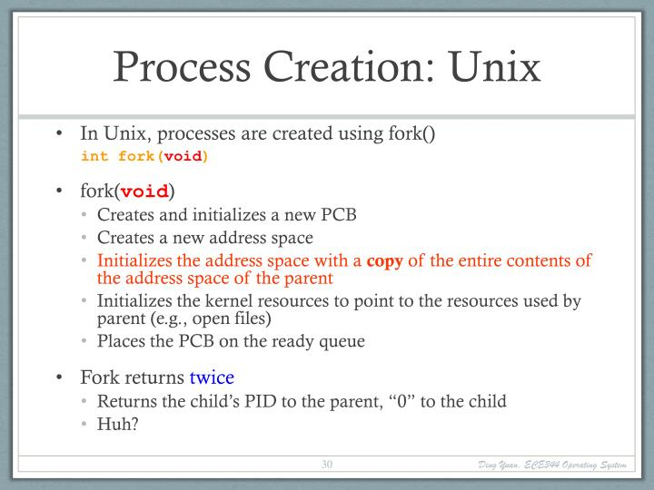 Process Creation: Unix