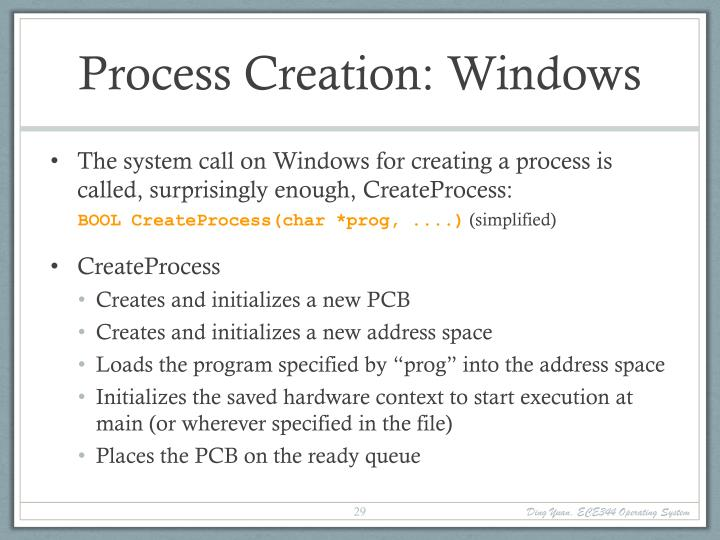 Process Creation: Windows