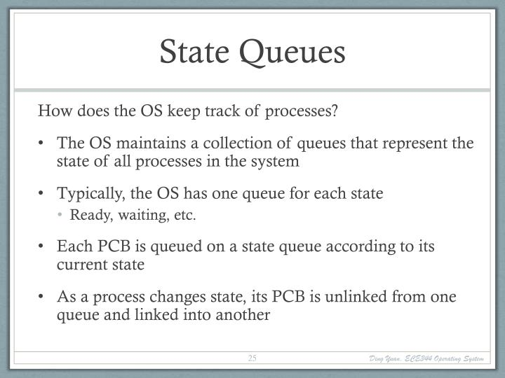 State Queues