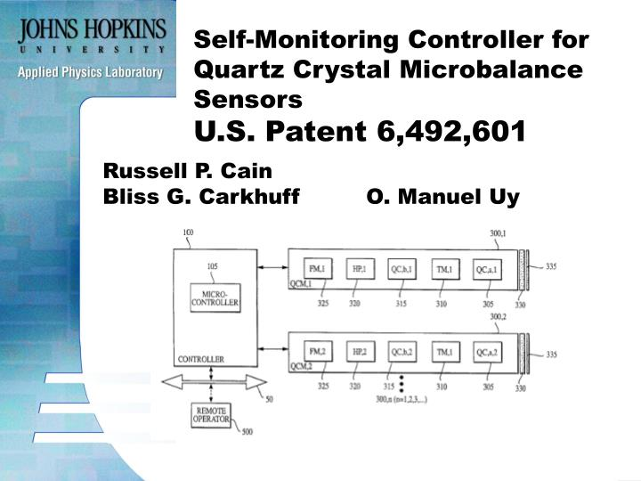 Self-Monitoring Controller for