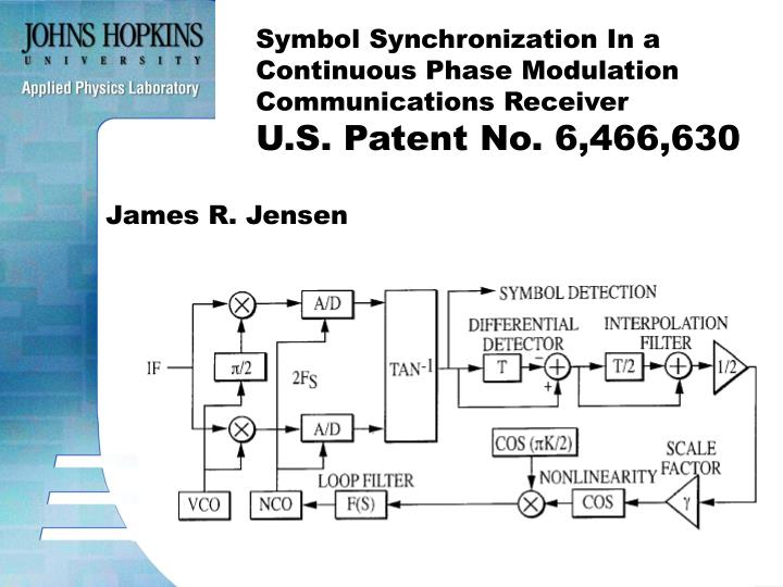 Symbol Synchronization In a