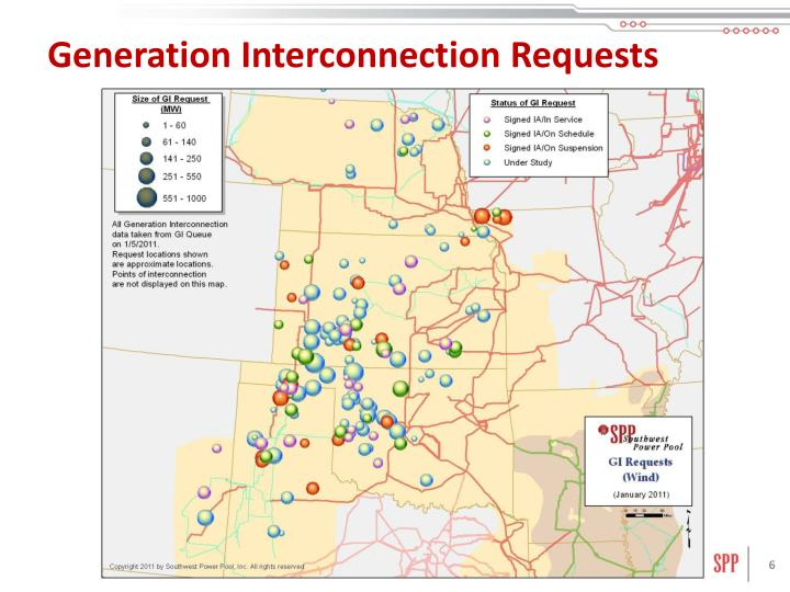 Generation Interconnection Requests