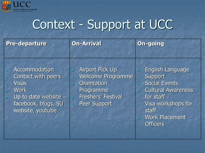 Context support at ucc