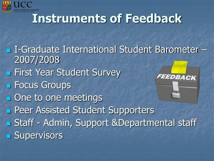 Instruments of Feedback