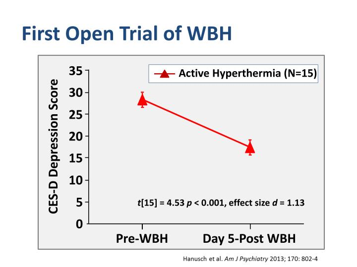 First Open Trial of WBH