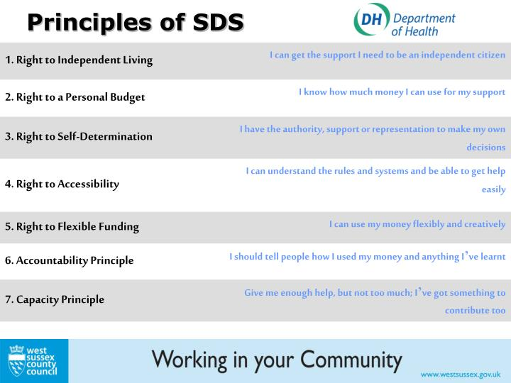 Principles of SDS