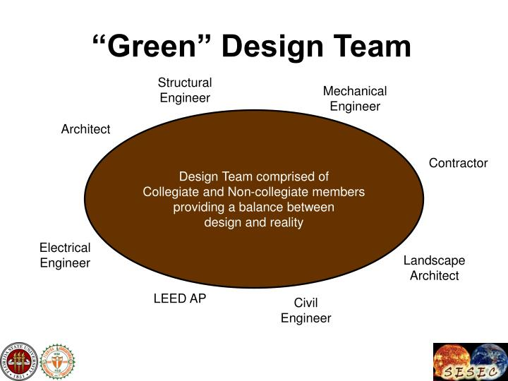 """Green"" Design Team"