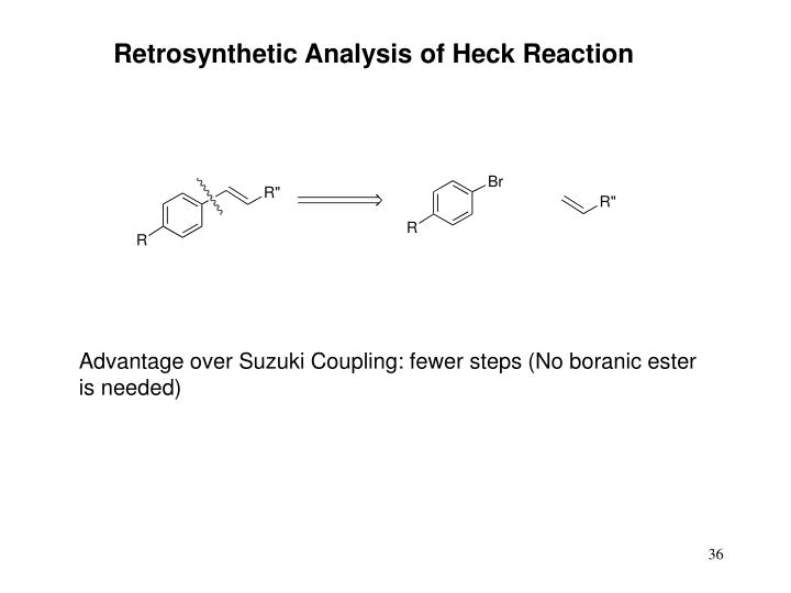 Retrosynthetic Analysis of Heck Reaction