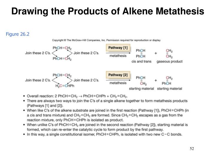 Drawing the Products of Alkene Metathesis
