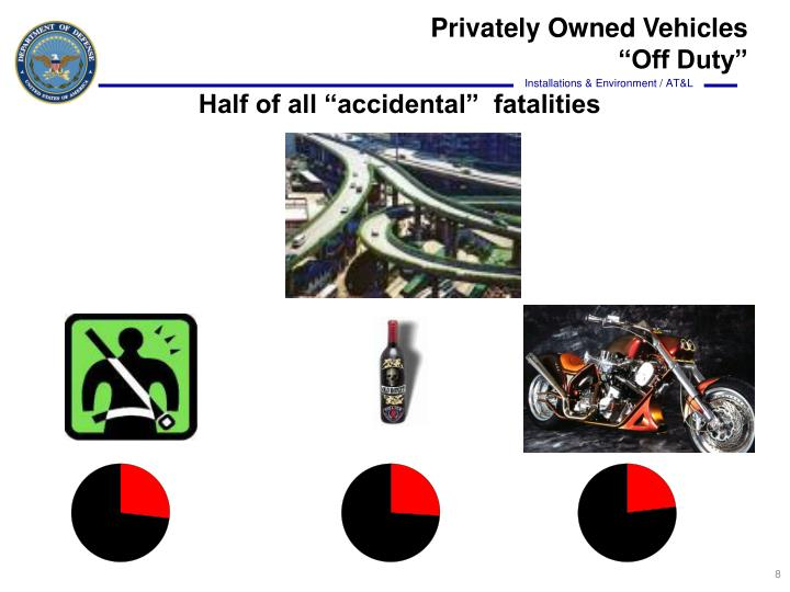 Privately Owned Vehicles