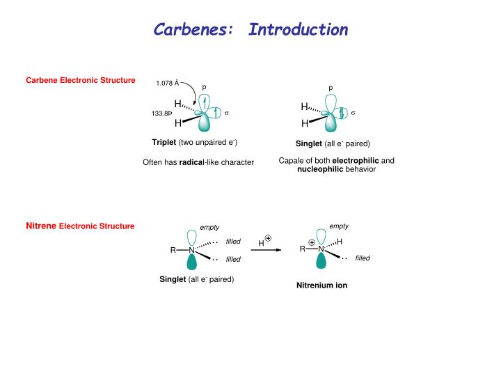 Carbenes:  Introduction
