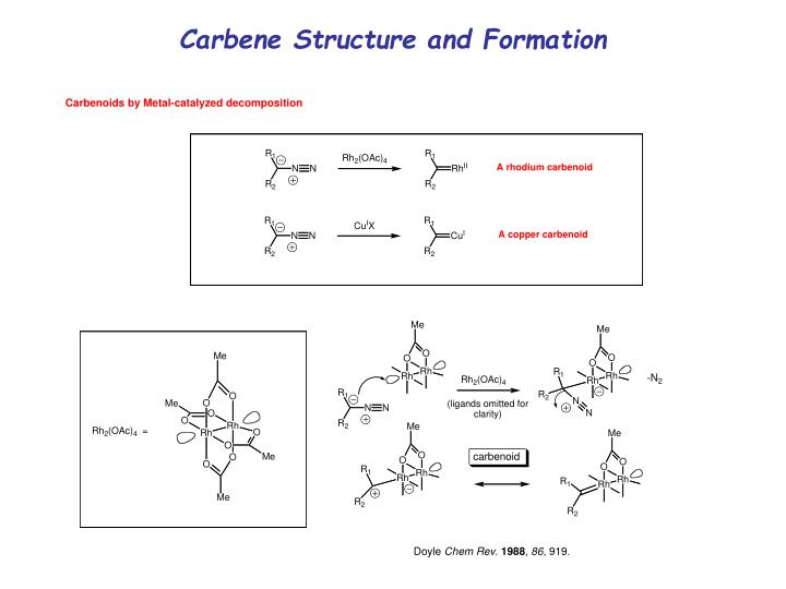 Carbene Structure and Formation