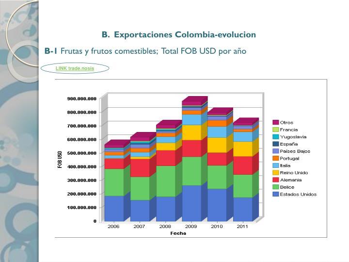 B.  Exportaciones Colombia-