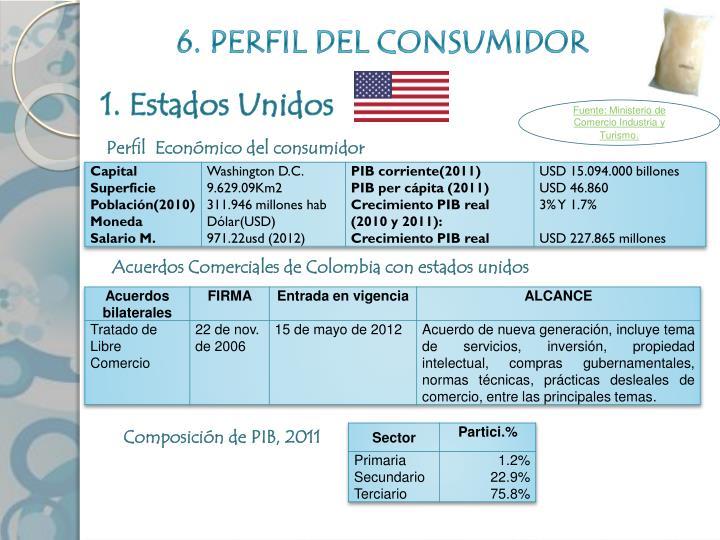 6. PERFIL DEL CONSUMIDOR