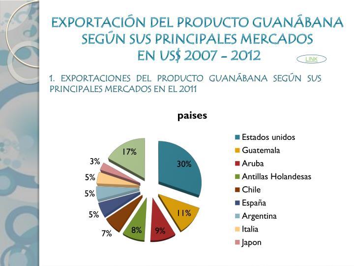 EXPORTACIÓN DEL PRODUCTO GUANÁBANA