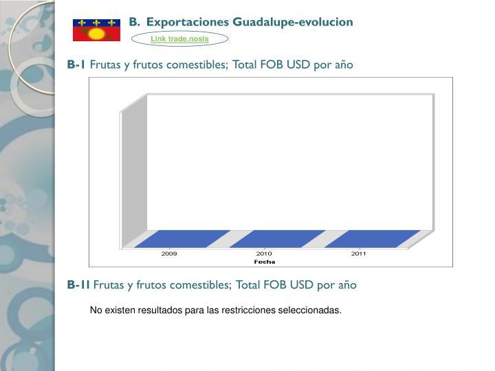 B.  Exportaciones Guadalupe-
