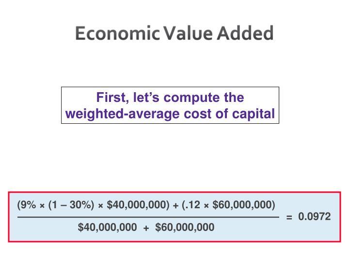 (9% × (1 – 30%) × $40,000,000) + (.12 × $60,000,000)