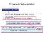 economic value added3