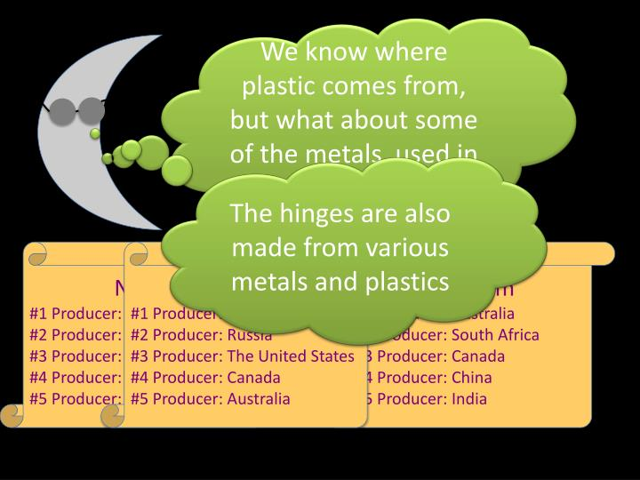 We know where plastic comes from, but what about some of the metals  used in frames?