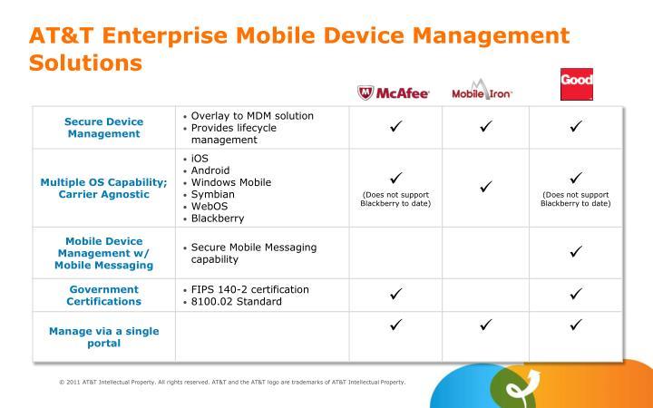 AT&T Enterprise Mobile Device Management Solutions