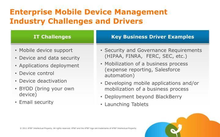 Enterprise Mobile Device Management Industry Challenges and Drivers