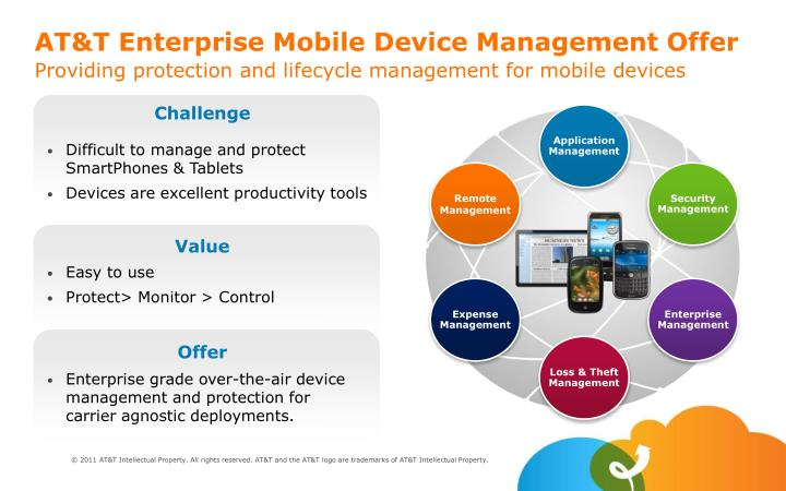 AT&T Enterprise Mobile Device Management Offer
