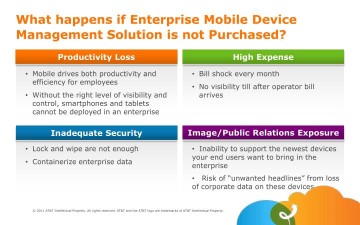 What happens if Enterprise Mobile Device Management Solution is not Purchased?