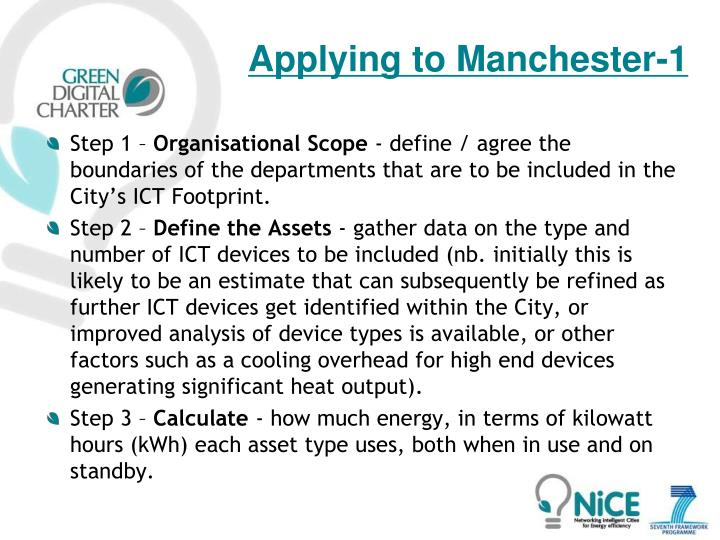 Applying to Manchester-1