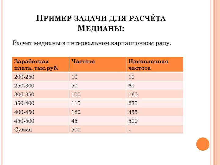 Пример задачи для расчёта