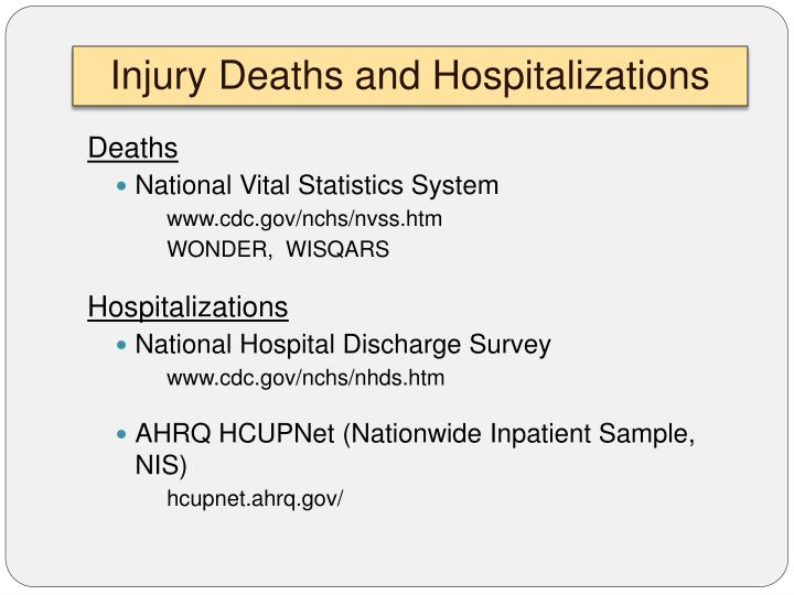 Injury deaths and hospitalizations