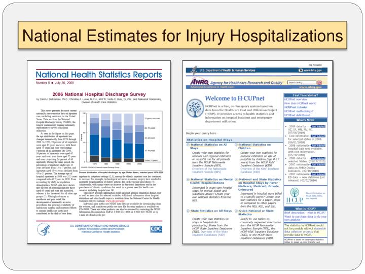 National Estimates for Injury Hospitalizations
