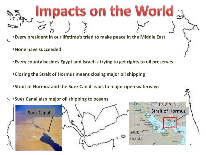 Impacts on the World