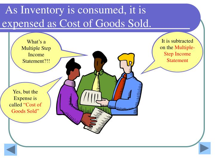 As Inventory is consumed, it is expensed as Cost of Goods Sold.