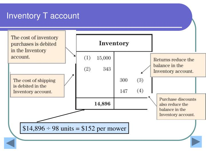 Inventory T account