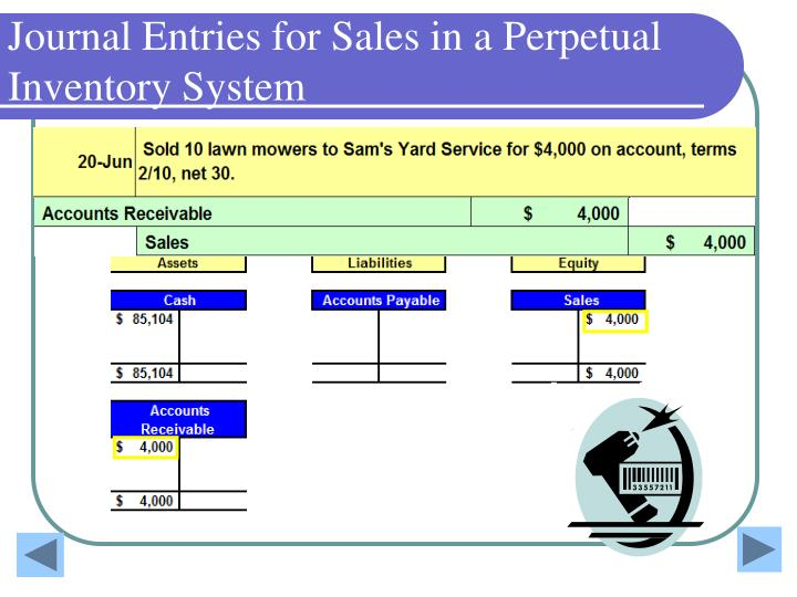 Journal Entries for Sales in a Perpetual Inventory System