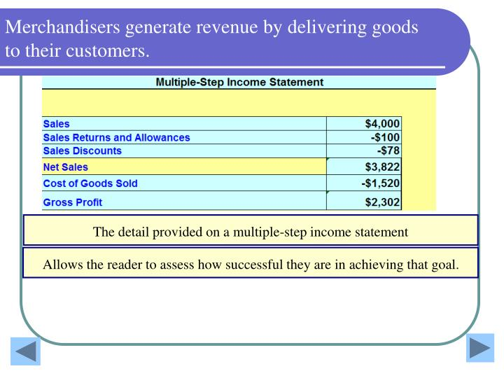 Merchandisers generate revenue by delivering goods to their customers.