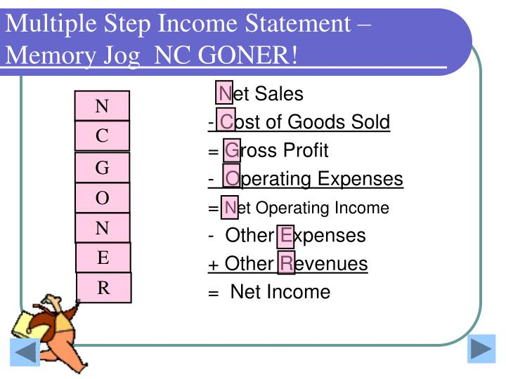 Multiple Step Income Statement – Memory Jog  NC GONER!