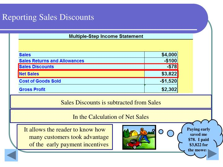 Reporting Sales Discounts