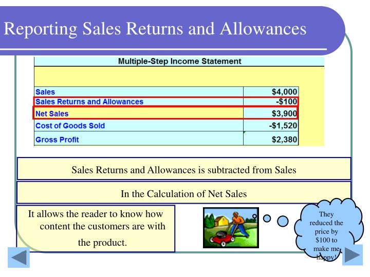 Reporting Sales Returns and Allowances