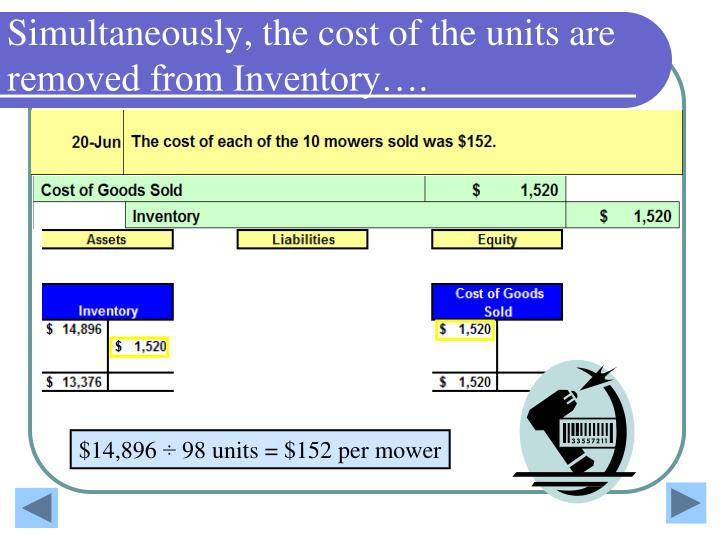 Simultaneously, the cost of the units are removed from Inventory….