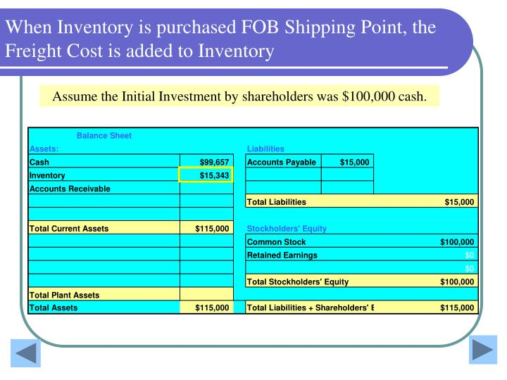 When Inventory is purchased FOB Shipping Point, the Freight Cost is added to Inventory